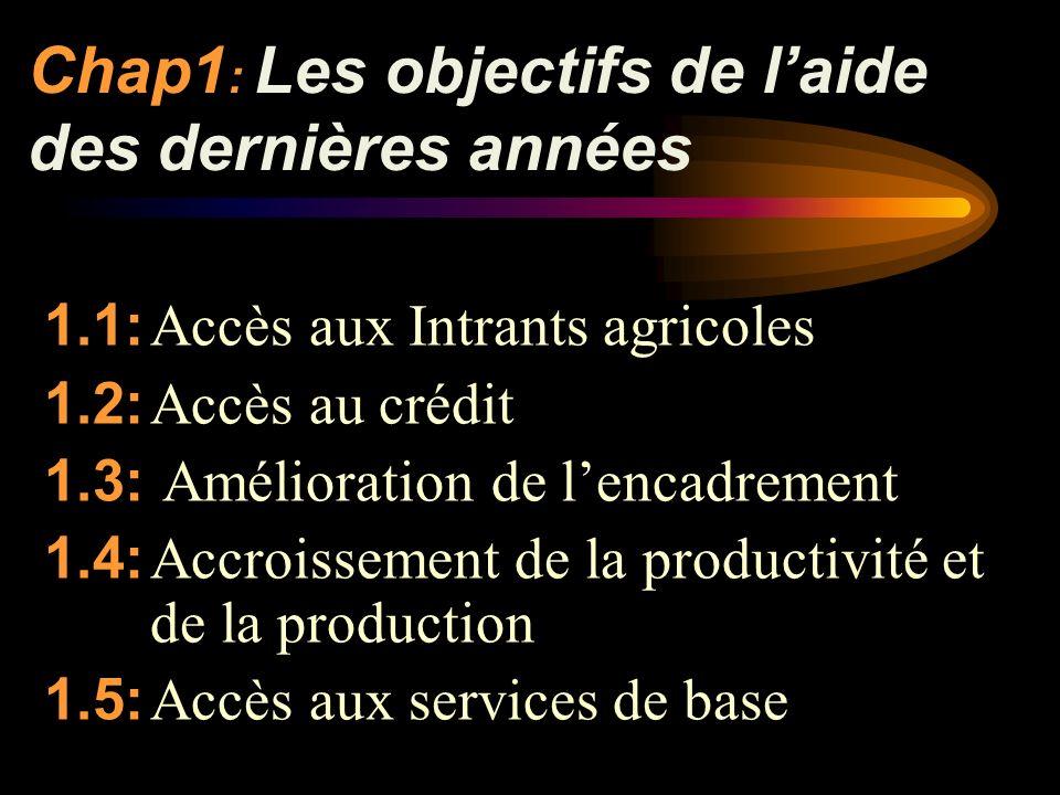 Chap1 : Les objectifs de laide des dernières années 1.1: Accès aux Intrants agricoles 1.2: Accès au crédit 1.3: Amélioration de lencadrement 1.4: Accroissement de la productivité et de la production 1.5: Accès aux services de base