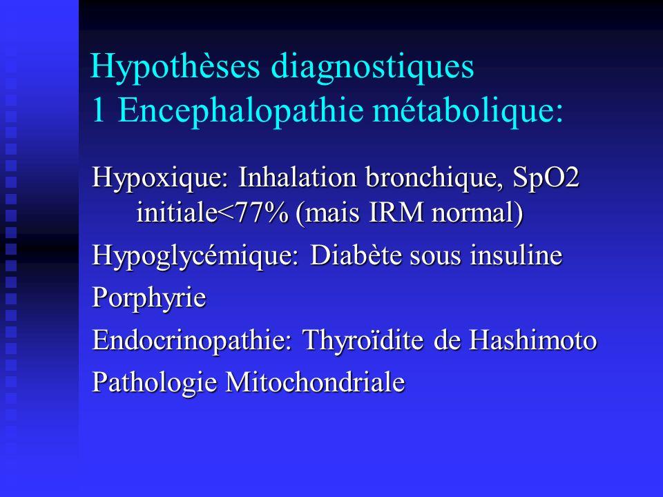 Hypothèses diagnostiques 1 Encephalopathie métabolique: Hypoxique: Inhalation bronchique, SpO2 initiale<77% (mais IRM normal) Hypoglycémique: Diabète sous insuline Porphyrie Endocrinopathie: Thyroïdite de Hashimoto Pathologie Mitochondriale