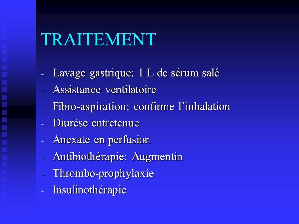 CONCLUSION Coma (20 j) avec ventilation prolongée (20j) par Intoxication massive au Tranxène (Clorazepam).