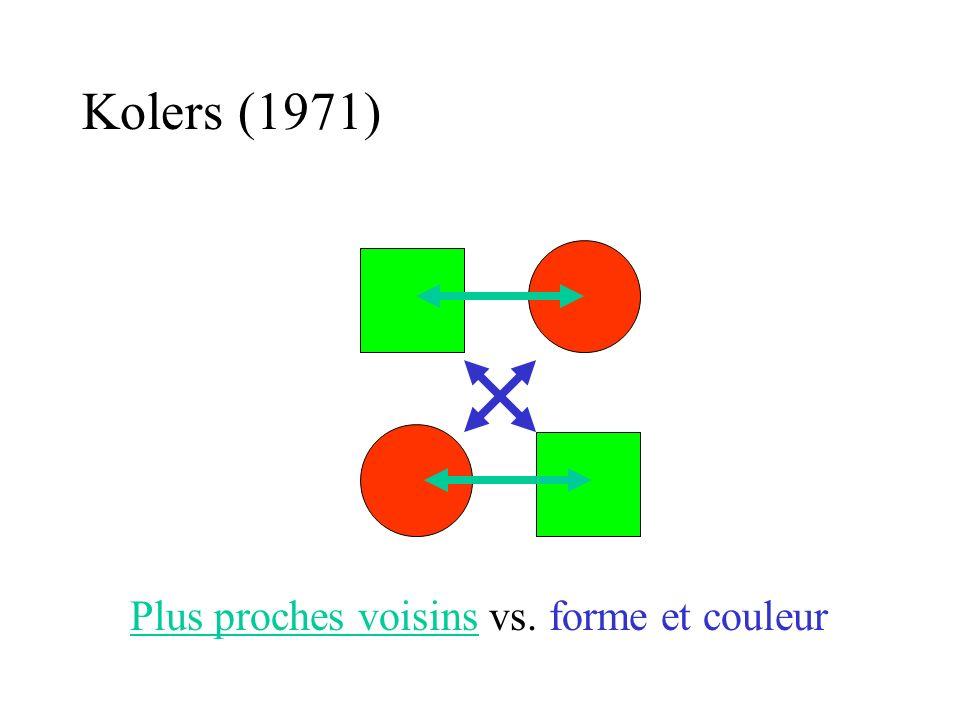 Plus proches voisins vs. forme et couleur
