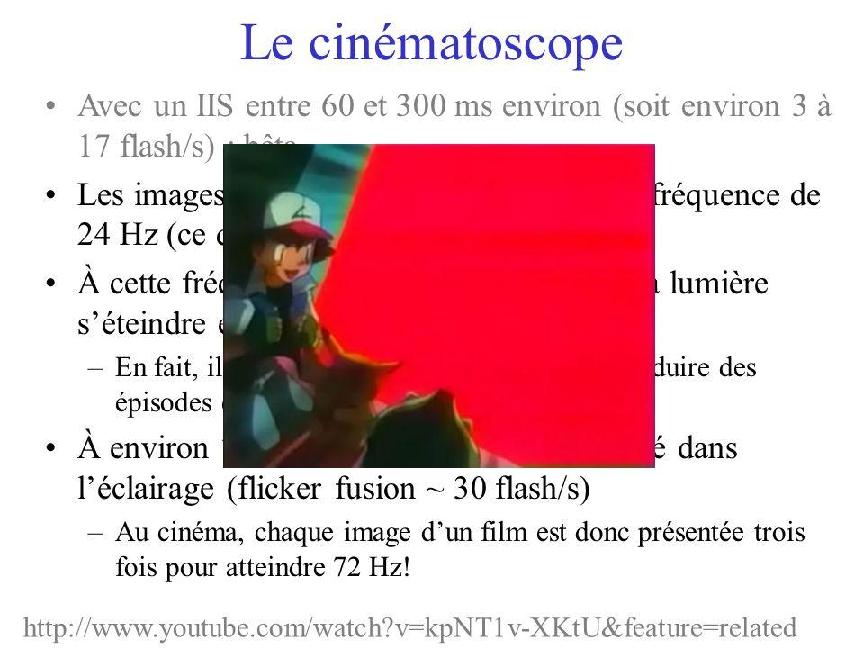 Le cinématoscope Avec un IIS entre 60 et 300 ms environ (soit environ 3 à 17 flash/s) : bêta Les images dun film sont prises avec une fréquence de 24 Hz (ce qui permet 12 flash/s) À cette fréquence de présentation on voit la lumière séteindre et sallumer (stroboscope) –En fait, il sagit dune fréquence idéale pour induire des épisodes épileptiques (~10 flash/s) À environ 70 Hz, on perçoit de la continuité dans léclairage (flicker fusion ~ 30 flash/s) –Au cinéma, chaque image dun film est donc présentée trois fois pour atteindre 72 Hz.