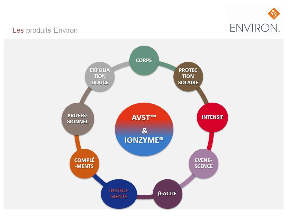 AVST & IONZYME® & IONZYME®AVST CORPSCORPS PROTEC TION SOLAIRE INTENSIFINTENSIF EVENE- SCENCE β-ACTIF INSTRU- MENTS COMPLÉ -MENTS PROFES- SIONNEL EXFOL
