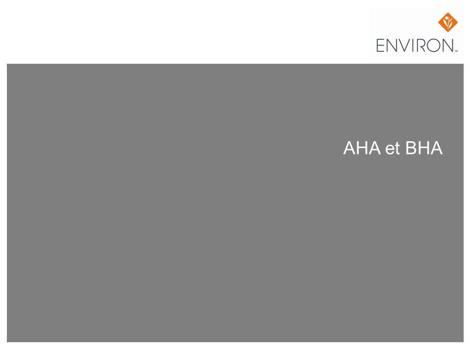 Les AHA proviennent de : Canne à sucre - Acide glycolique Lait – Acide lactique AHA La recherche scientifique a démontré les bienfaits de l utilisation des AHA : Favorisent la desquamation.