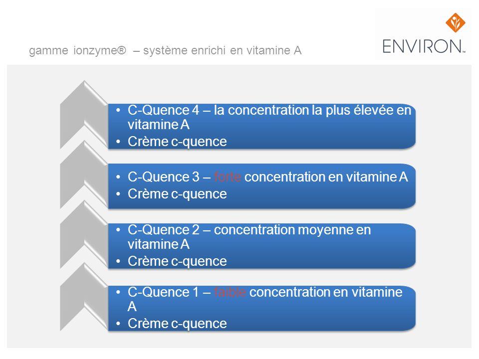 gamme ionzyme® – système enrichi en vitamine A C-Quence 4 – la concentration la plus élevée en vitamine A Crème c-quence C-Quence 4 – la concentration