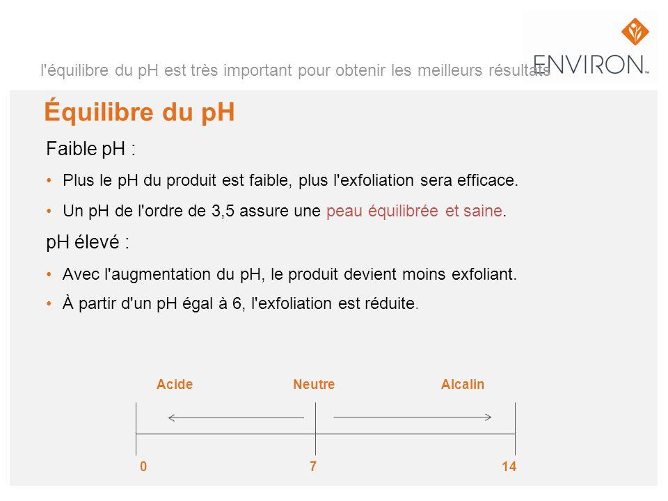 Équilibre du pH Faible pH : Plus le pH du produit est faible, plus l'exfoliation sera efficace. Un pH de l'ordre de 3,5 assure une peau équilibrée et