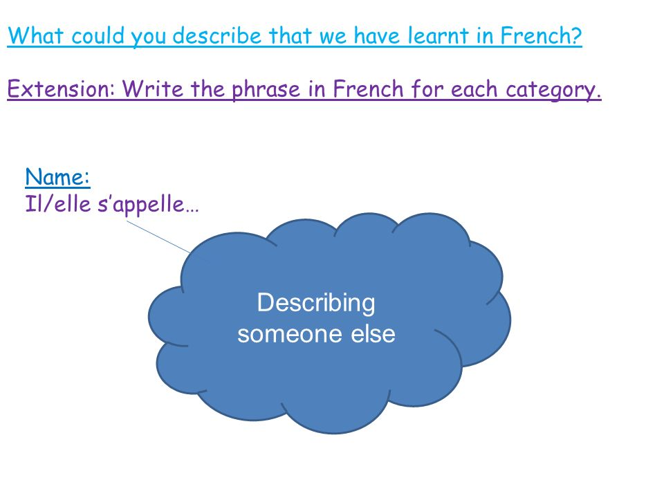 Describing someone else What could you describe that we have learnt in French.