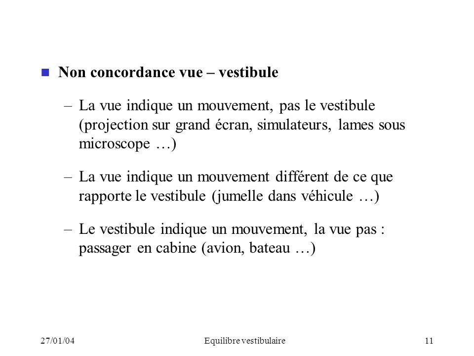 27/01/04Equilibre vestibulaire11 Non concordance vue – vestibule –La vue indique un mouvement, pas le vestibule (projection sur grand écran, simulateu