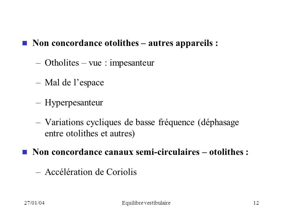 27/01/04Equilibre vestibulaire12 Non concordance otolithes – autres appareils : –Otholites – vue : impesanteur –Mal de lespace –Hyperpesanteur –Variat
