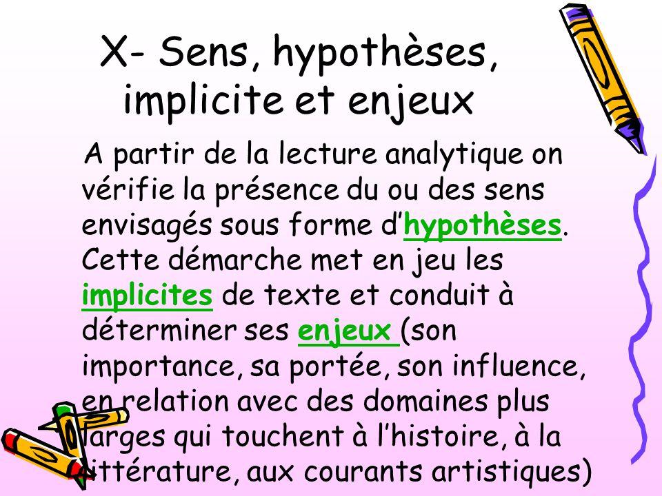 X- Sens, hypothèses, implicite et enjeux A partir de la lecture analytique on vérifie la présence du ou des sens envisagés sous forme dhypothèses. Cet