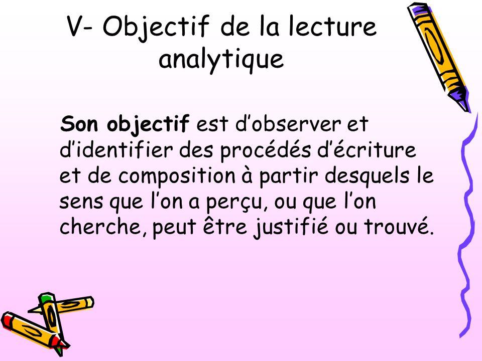 V- Objectif de la lecture analytique Son objectif est dobserver et didentifier des procédés décriture et de composition à partir desquels le sens que