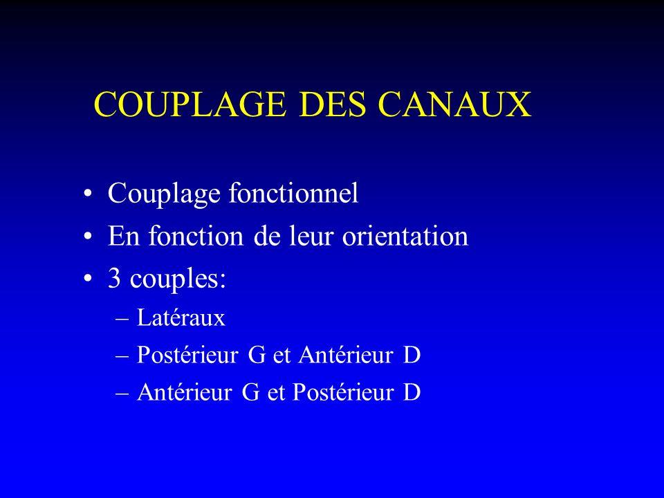 COUPLAGE DES CANAUX Couplage fonctionnel En fonction de leur orientation 3 couples: –Latéraux –Postérieur G et Antérieur D –Antérieur G et Postérieur