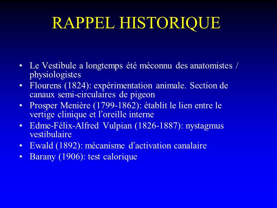 RAPPEL HISTORIQUE Le Vestibule a longtemps été méconnu des anatomistes / physiologistes Flourens (1824): expérimentation animale. Section de canaux se
