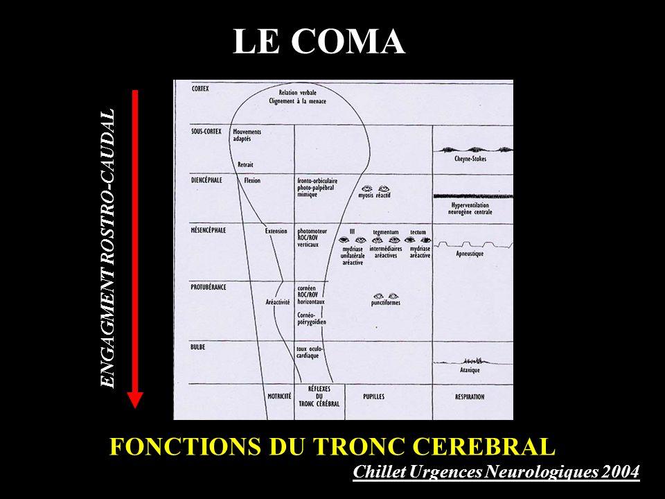 ENGAGMENT ROSTRO-CAUDAL FONCTIONS DU TRONC CEREBRAL LE COMA Chillet Urgences Neurologiques 2004