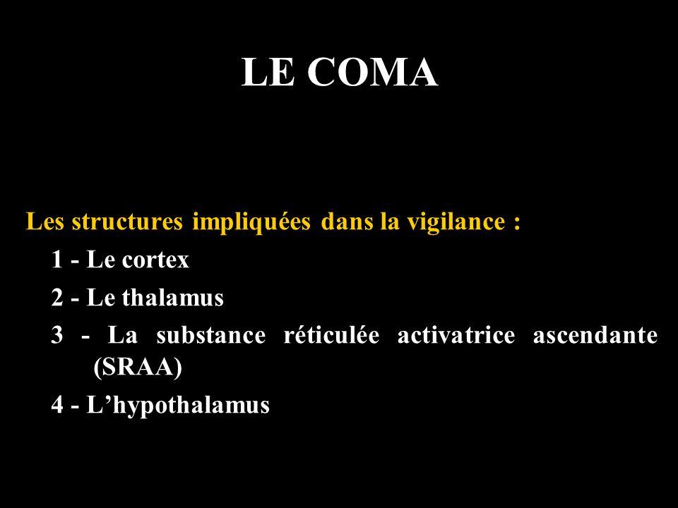 LE COMA La SRAA est une structure complexe qui nest pas limitée au tronc cérébral et contient divers systèmes fonctionnels : 1 - Le système cholinergique (Tegmentum Ponto- mésencéphalique) 2 - Le système noradrénergique (Locus Coeruleus) 3 - Le système sérotoninergique (Noyau du Raphé) 4 - Le système dopaminergique (Substantia Nigra) 5 - Le système histaminergique (Hypothalamus postérieur) 6 - Le système GABAergique (-) intra-thalamique (Nucleus Reticularis) 7 – Le système Glutaminergique (+)