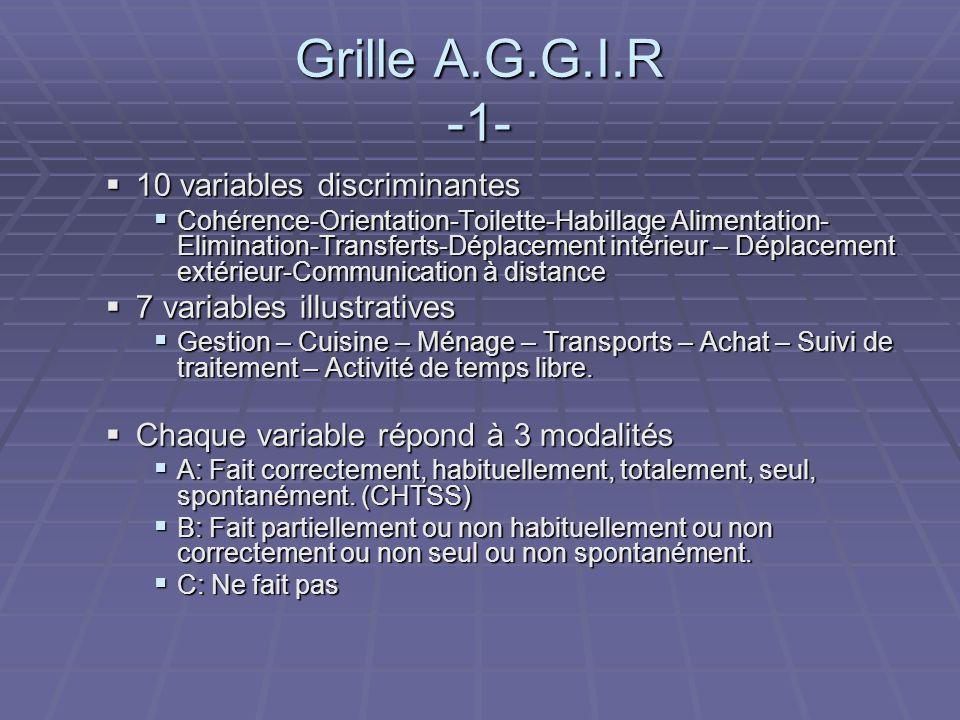 Grille A.G.G.I.R -2- La grille A.G.G.I.R permet de définir des groupes Iso Ressources.