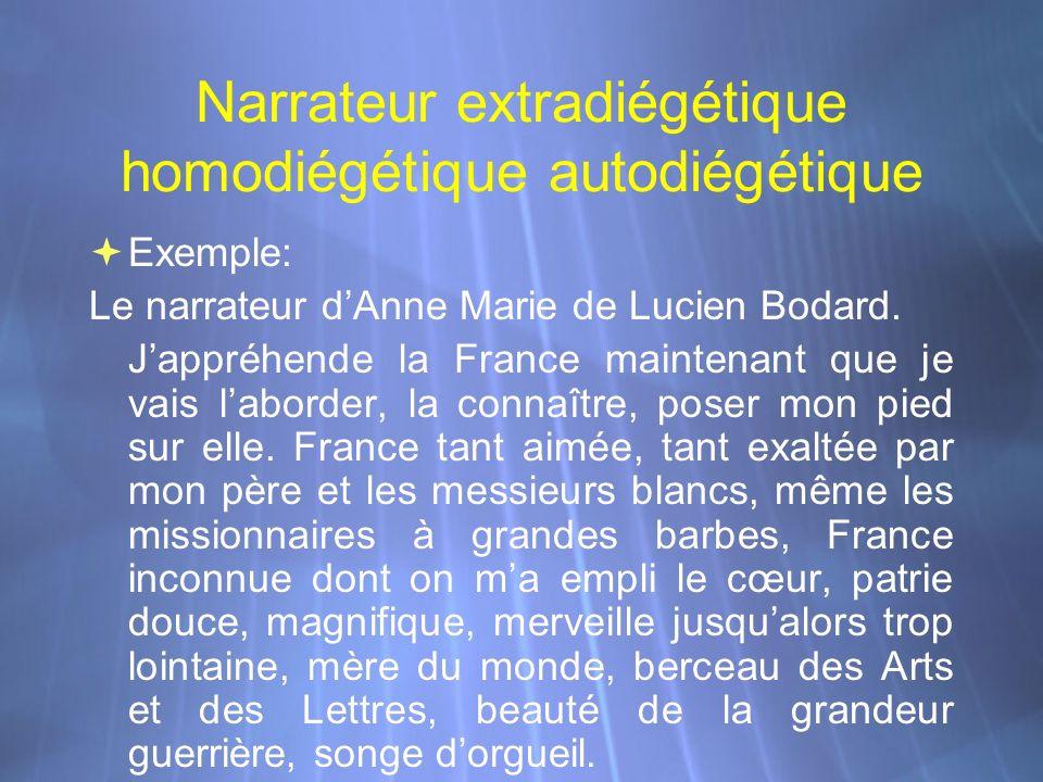 Narrateur extradiégétique homodiégétique autodiégétique Exemple: Le narrateur dAnne Marie de Lucien Bodard. Jappréhende la France maintenant que je va