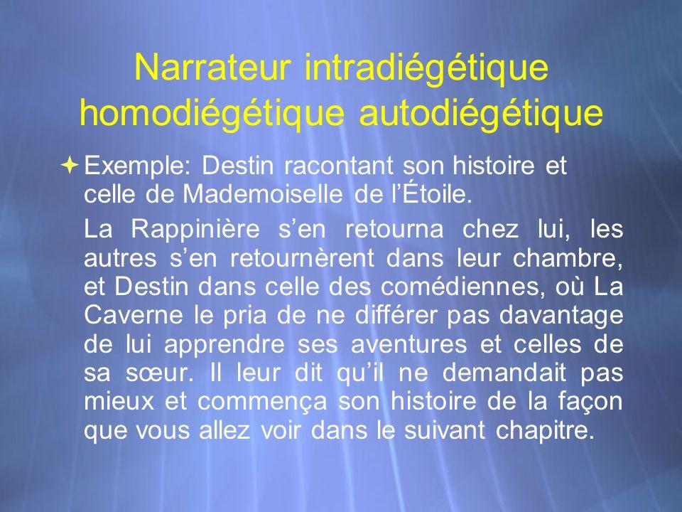 Narrateur intradiégétique homodiégétique autodiégétique Exemple: Destin racontant son histoire et celle de Mademoiselle de lÉtoile. La Rappinière sen