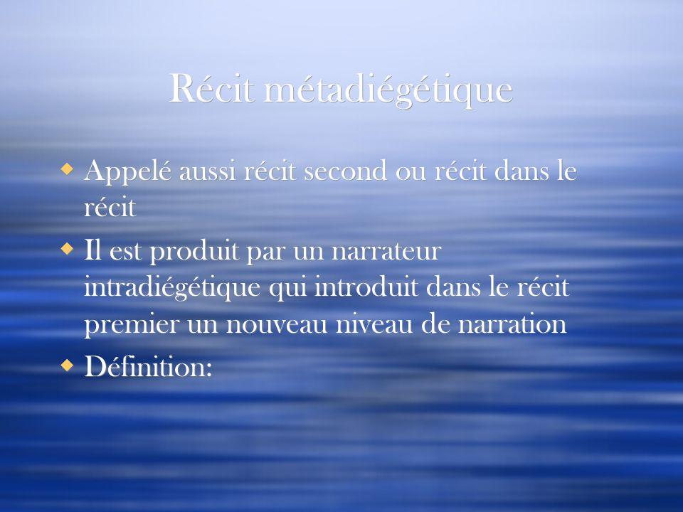 Récit métadiégétique Appelé aussi récit second ou récit dans le récit Il est produit par un narrateur intradiégétique qui introduit dans le récit prem