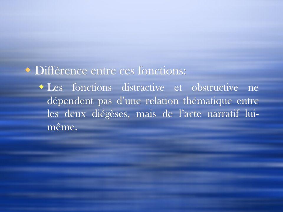 Différence entre ces fonctions: Les fonctions distractive et obstructive ne dépendent pas dune relation thématique entre les deux diégèses, mais de la
