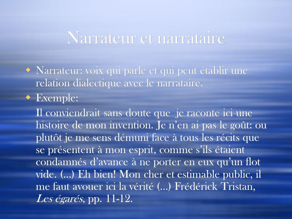 Narrateur extradiégétique hétérodiégétique Exemple: Le narrateur du Jardin dacclimation dYves Navarre.