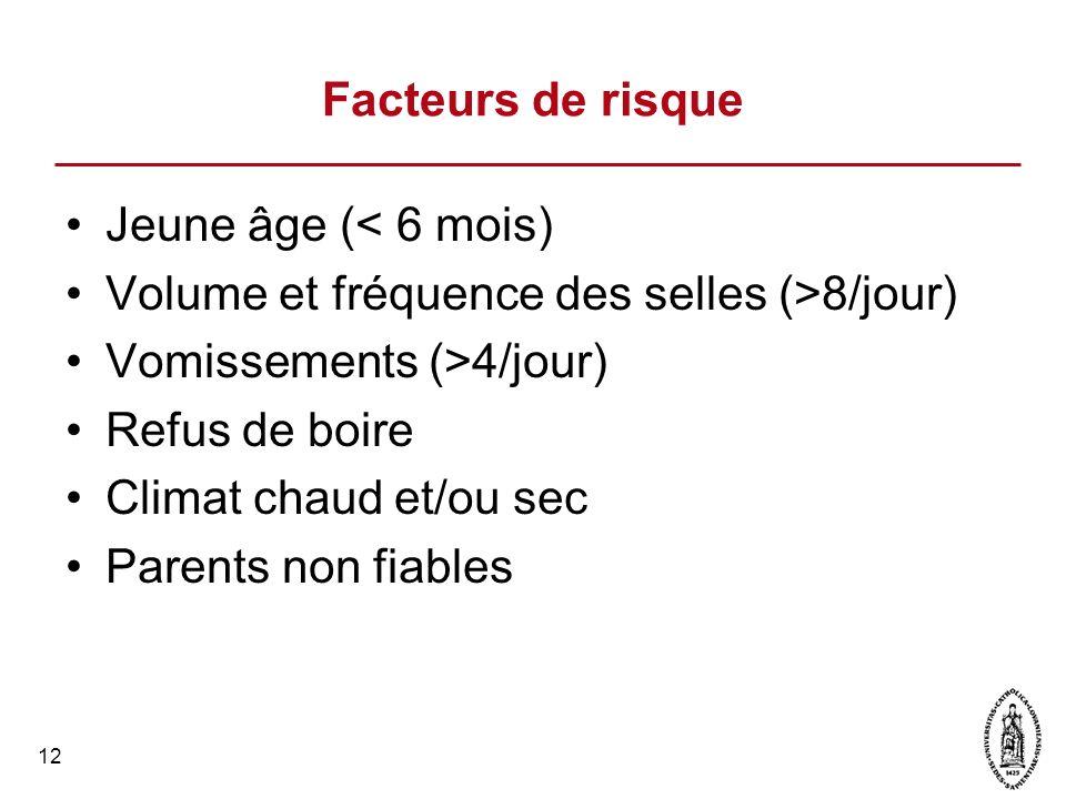 12 Facteurs de risque Jeune âge (< 6 mois) Volume et fréquence des selles (>8/jour) Vomissements (>4/jour) Refus de boire Climat chaud et/ou sec Paren