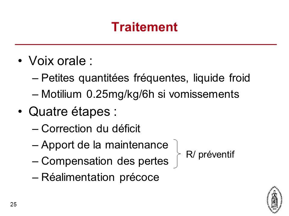 25 Traitement Voix orale : –Petites quantitées fréquentes, liquide froid –Motilium 0.25mg/kg/6h si vomissements Quatre étapes : –Correction du déficit