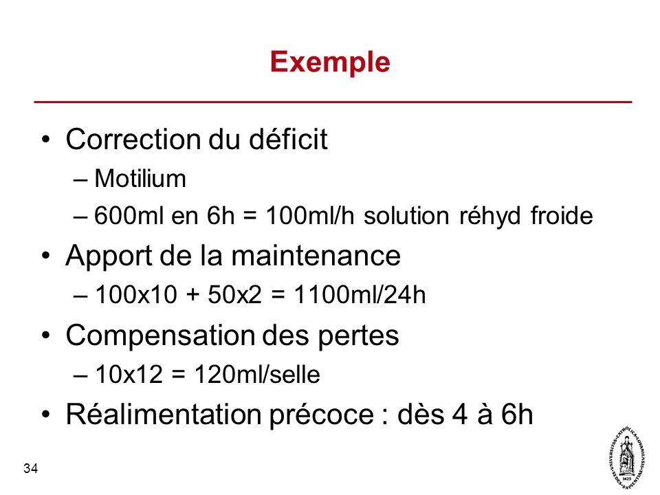 34 Exemple Correction du déficit –Motilium –600ml en 6h = 100ml/h solution réhyd froide Apport de la maintenance –100x10 + 50x2 = 1100ml/24h Compensat
