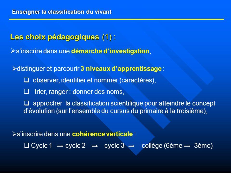 Enseigner la classification du vivant Les choix pédagogiques (1) : sinscrire dans une démarche dinvestigation, distinguer et parcourir 3 niveaux dappr