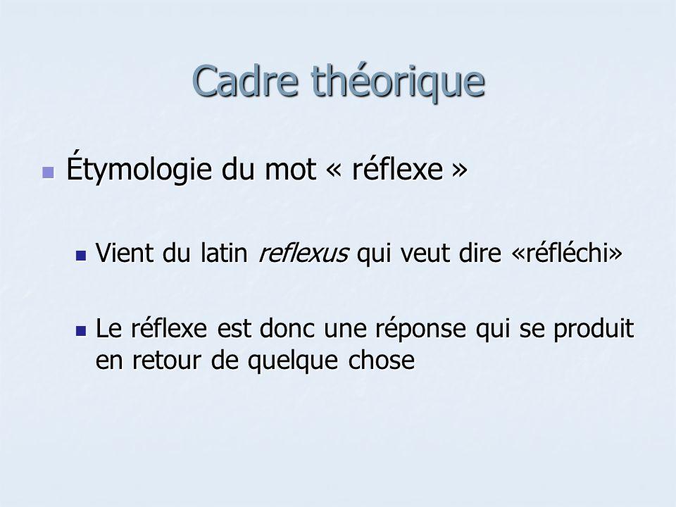 Cadre théorique Étymologie du mot « réflexe » Étymologie du mot « réflexe » Vient du latin reflexus qui veut dire «réfléchi» Vient du latin reflexus q