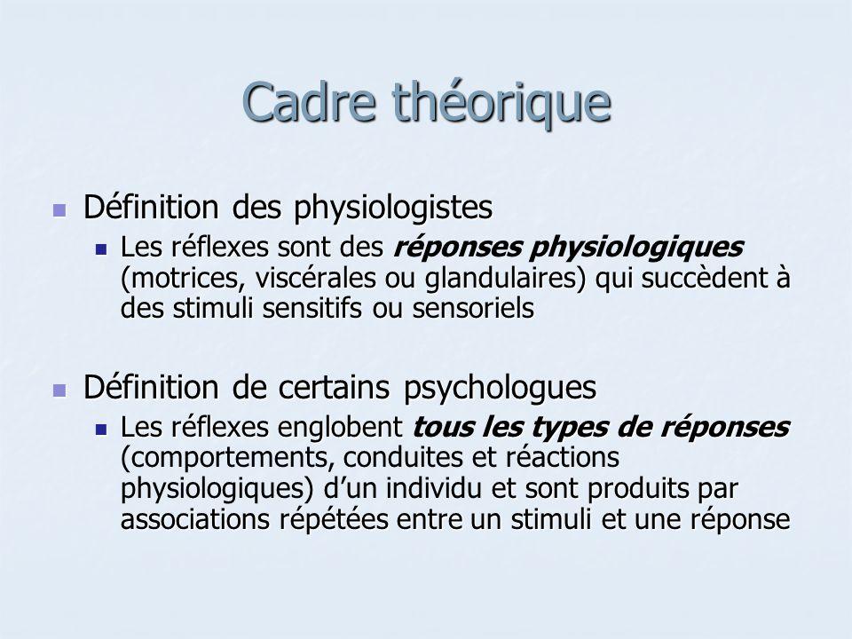 Cadre théorique Définition des physiologistes Définition des physiologistes Les réflexes sont des (motrices, viscérales ou glandulaires) qui succèdent