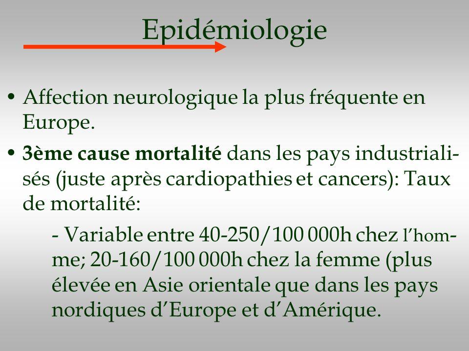 Epidémiologie Affection neurologique la plus fréquente en Europe. 3ème cause mortalité dans les pays industriali- sés (juste après cardiopathies et ca