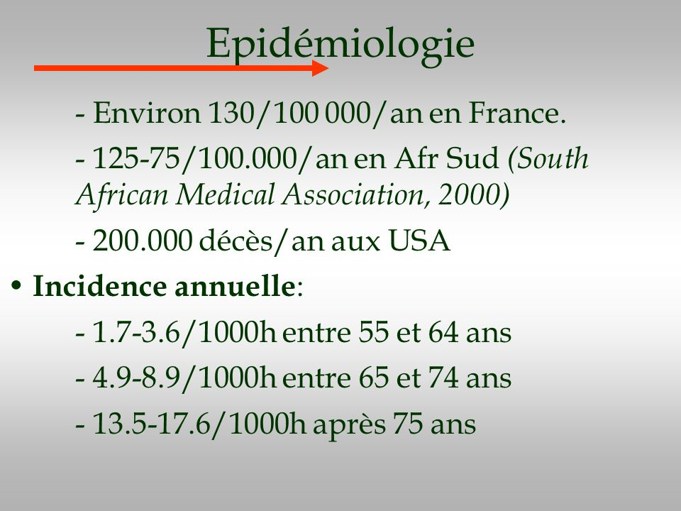 Epidémiologie - Environ 130/100 000/an en France. - 125-75/100.000/an en Afr Sud (South African Medical Association, 2000) - 200.000 décès/an aux USA