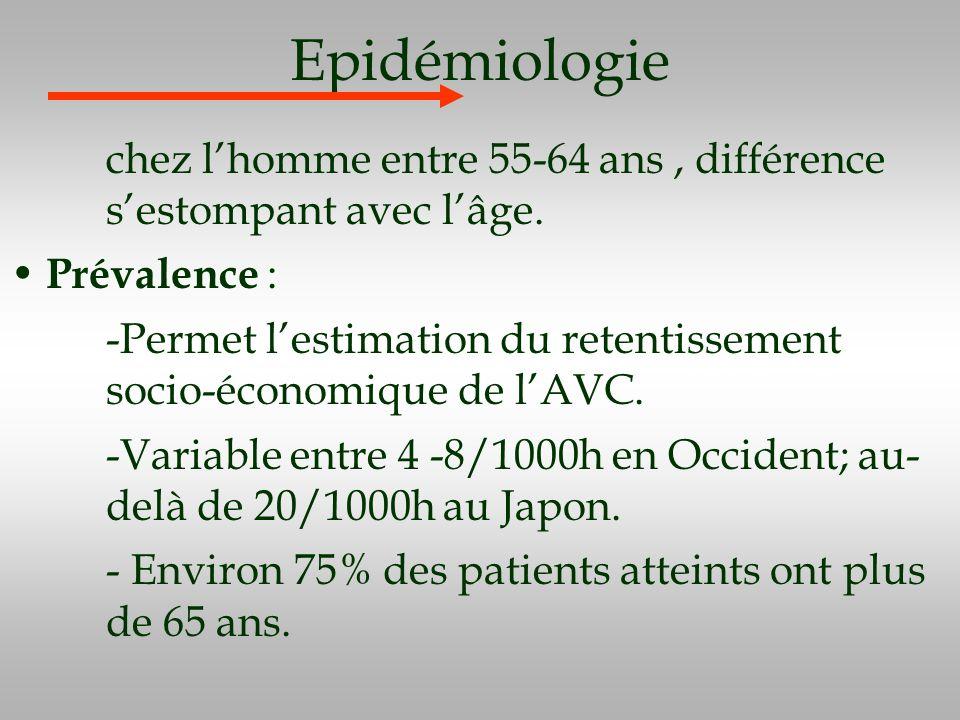 Epidémiologie chez lhomme entre 55-64 ans, différence sestompant avec lâge. Prévalence : -Permet lestimation du retentissement socio-économique de lAV