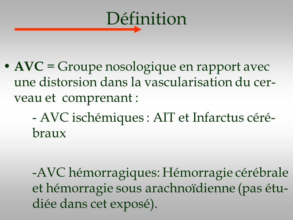 Définition AVC = Groupe nosologique en rapport avec une distorsion dans la vascularisation du cer- veau et comprenant : - AVC ischémiques : AIT et Inf