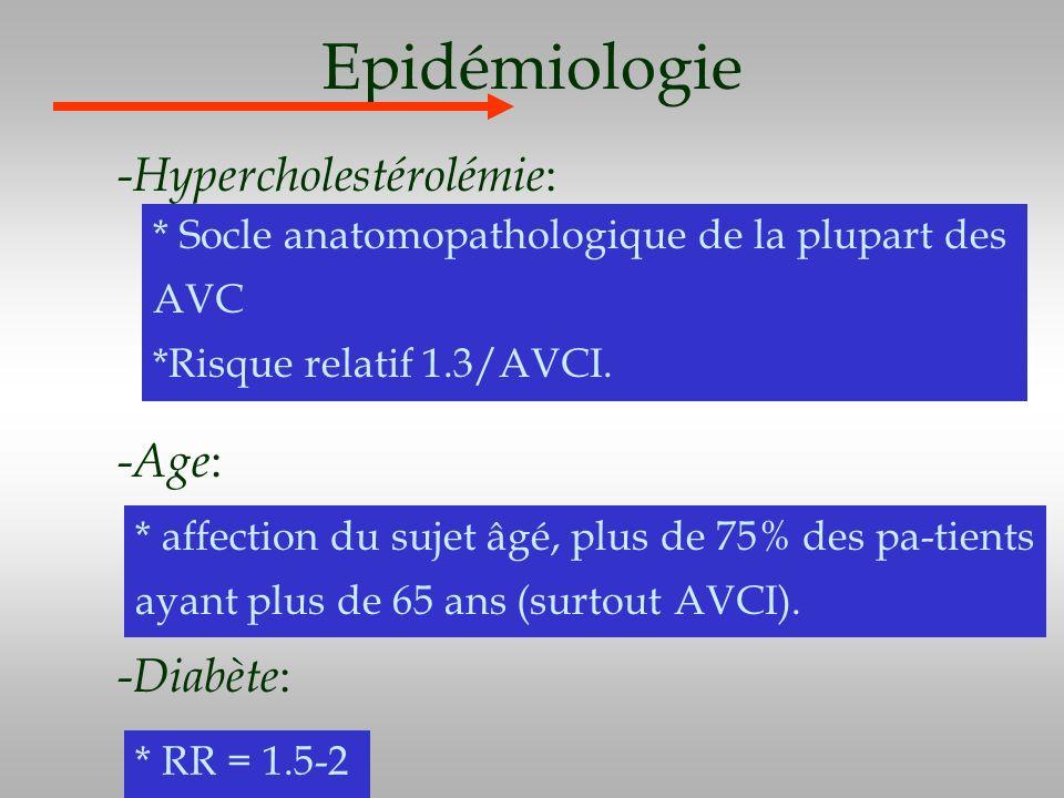 Epidémiologie -Hypercholestérolémie : -Age : -Diabète : * Socle anatomopathologique de la plupart des AVC *Risque relatif 1.3/AVCI. * affection du suj