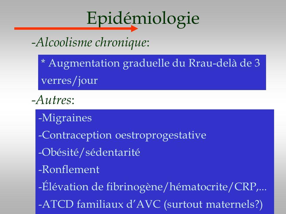 Epidémiologie -Alcoolisme chronique : -Autres : -Migraines -Contraception oestroprogestative -Obésité/sédentarité -Ronflement -Élévation de fibrinogèn