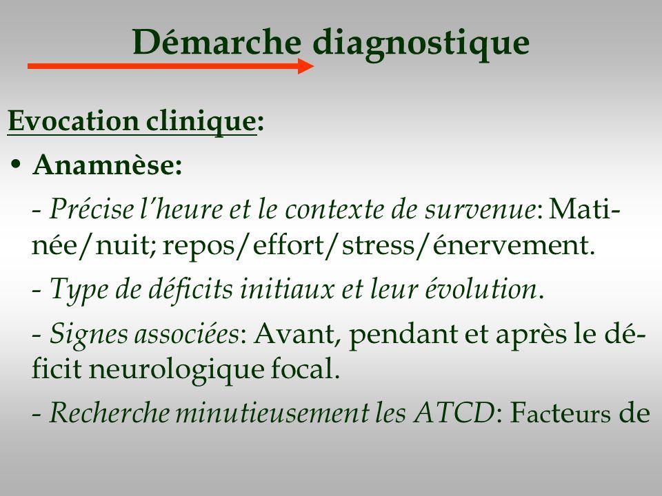 Démarche diagnostique Evocation clinique: Anamnèse: - Précise lheure et le contexte de survenue : Mati- née/nuit; repos/effort/stress/énervement. - Ty
