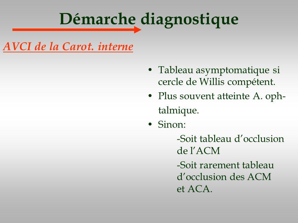 Démarche diagnostique Tableau asymptomatique si cercle de Willis compétent. Plus souvent atteinte A. oph- talmique. Sinon: -Soit tableau docclusion de
