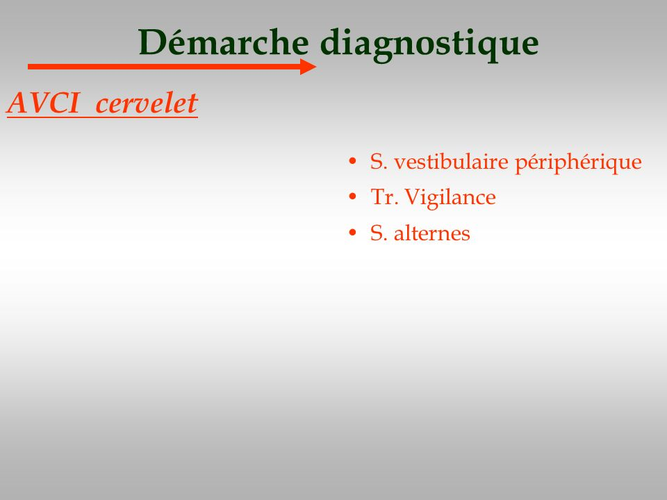 Démarche diagnostique S. vestibulaire périphérique Tr. Vigilance S. alternes AVCI cervelet