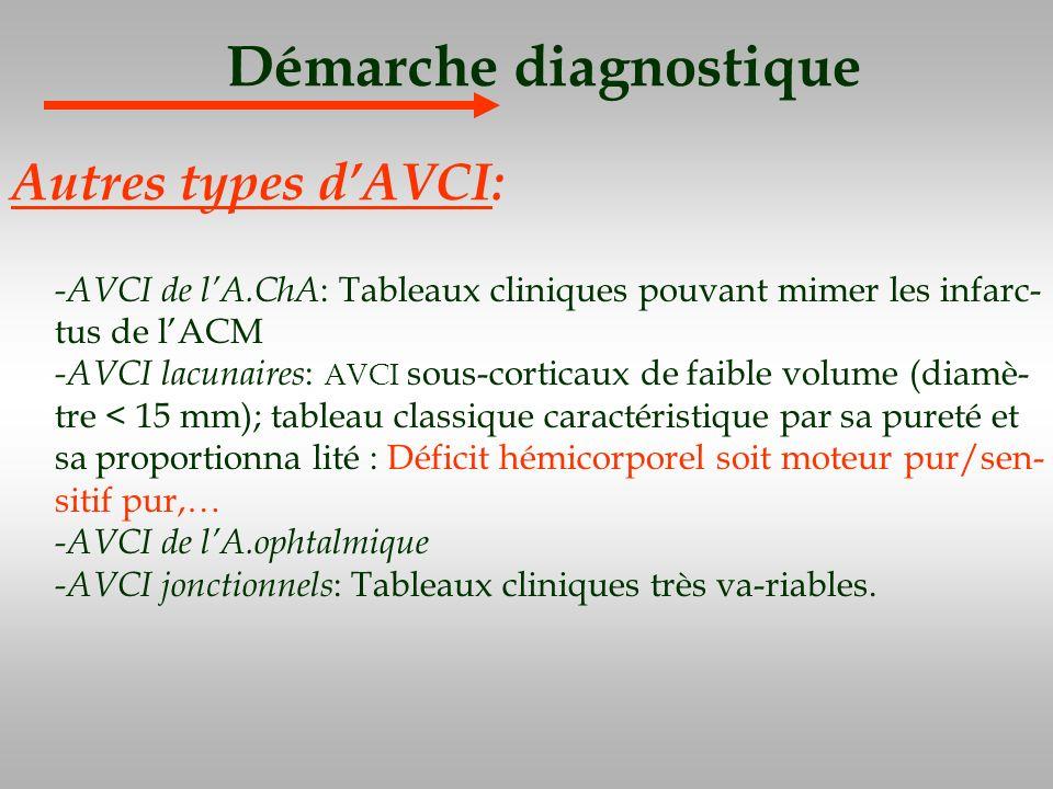 Démarche diagnostique Autres types dAVCI: -AVCI de lA.ChA : Tableaux cliniques pouvant mimer les infarc- tus de lACM -AVCI lacunaires : AVCI sous-cort