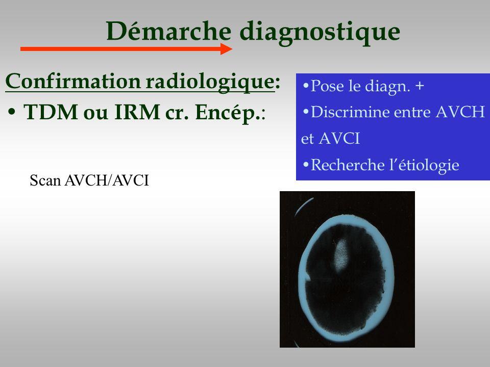 Démarche diagnostique Confirmation radiologique: TDM ou IRM cr. Encép. : Pose le diagn. + Discrimine entre AVCH et AVCI Recherche létiologie Scan AVCH