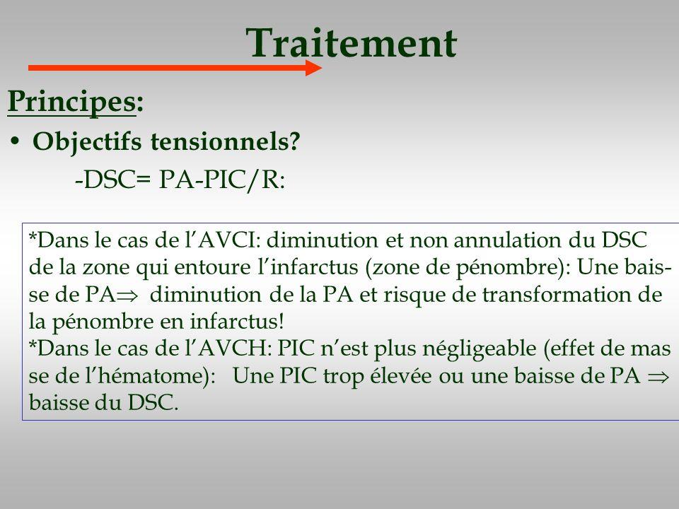 Traitement Principes: Objectifs tensionnels? -DSC= PA-PIC/R: *Dans le cas de lAVCI: diminution et non annulation du DSC de la zone qui entoure linfarc