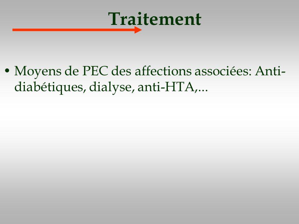 Traitement Moyens de PEC des affections associées: Anti- diabétiques, dialyse, anti-HTA,...