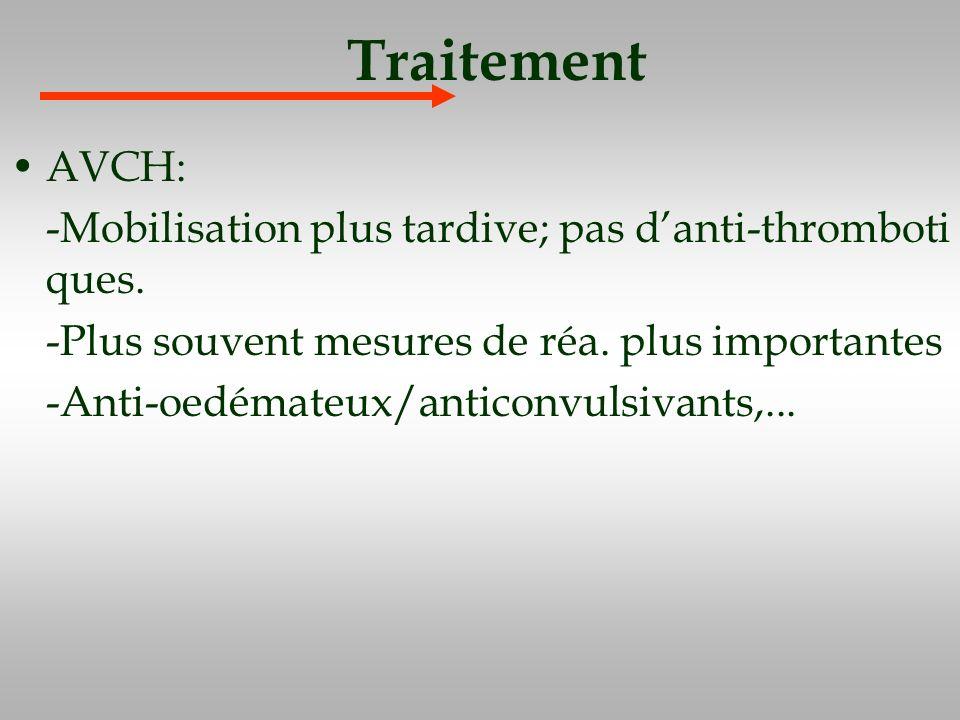 Traitement AVCH: -Mobilisation plus tardive; pas danti-thromboti ques. -Plus souvent mesures de réa. plus importantes -Anti-oedémateux/anticonvulsivan