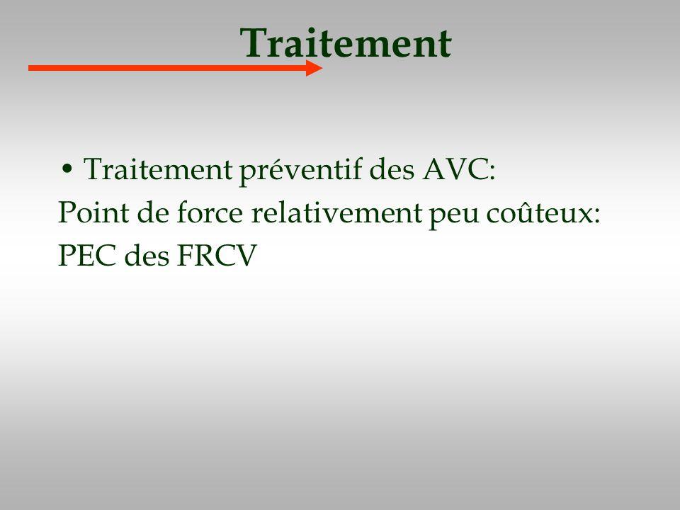 Traitement Traitement préventif des AVC: Point de force relativement peu coûteux: PEC des FRCV