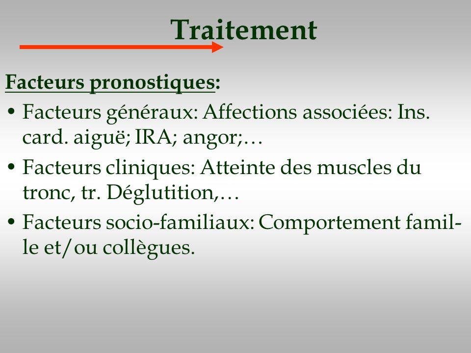 Traitement Facteurs pronostiques: Facteurs généraux: Affections associées: Ins. card. aiguë; IRA; angor;… Facteurs cliniques: Atteinte des muscles du