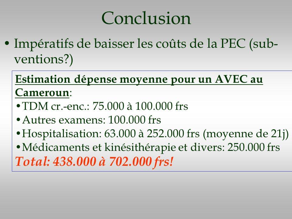 Conclusion Impératifs de baisser les coûts de la PEC (sub- ventions?) Estimation dépense moyenne pour un AVEC au Cameroun : TDM cr.-enc.: 75.000 à 100