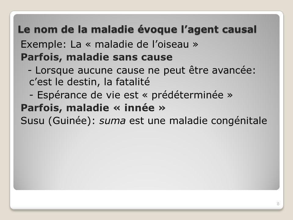 Références Brunet-Jailly, J., (dir), 1993, Se soigner au Mali.