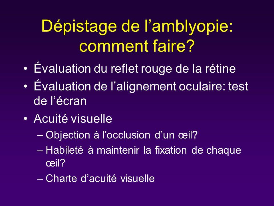Dépistage de lamblyopie: comment faire? Évaluation du reflet rouge de la rétine Évaluation de lalignement oculaire: test de lécran Acuité visuelle –Ob