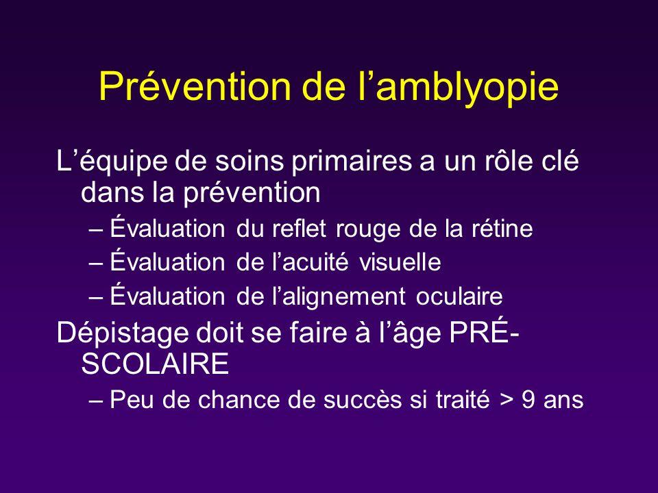 Prévention de lamblyopie Léquipe de soins primaires a un rôle clé dans la prévention –Évaluation du reflet rouge de la rétine –Évaluation de lacuité v